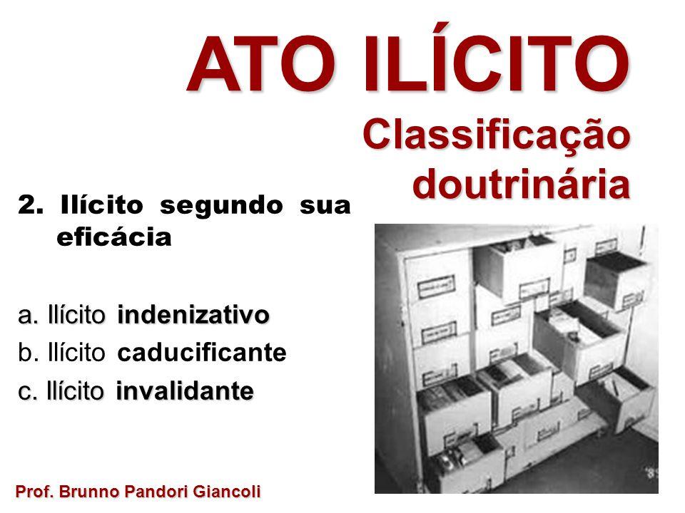 2. Ilícito segundo sua eficácia a. Ilícito indenizativo b. Ilícito caducificante c. Ilícito invalidante Prof. Brunno Pandori Giancoli ATO ILÍCITO Clas