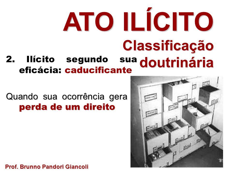 2. Ilícito segundo sua eficácia: caducificante Quando sua ocorrência gera a perda de um direito Prof. Brunno Pandori Giancoli ATO ILÍCITO Classificaçã