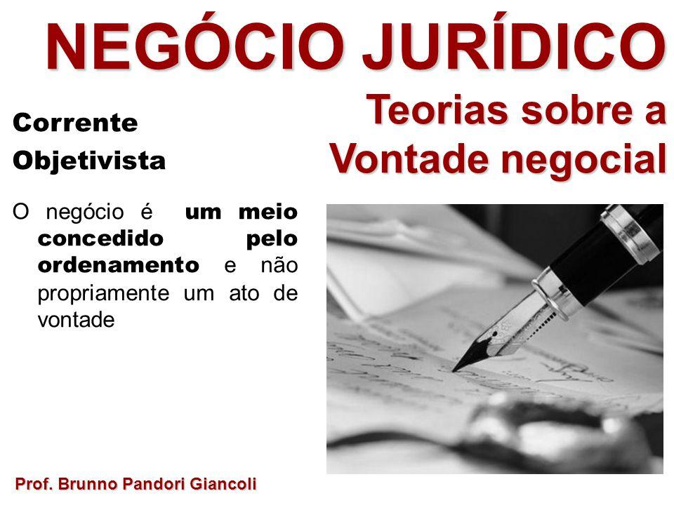 Corrente Objetivista O negócio é um meio concedido pelo ordenamento e não propriamente um ato de vontade Prof. Brunno Pandori Giancoli NEGÓCIO JURÍDIC