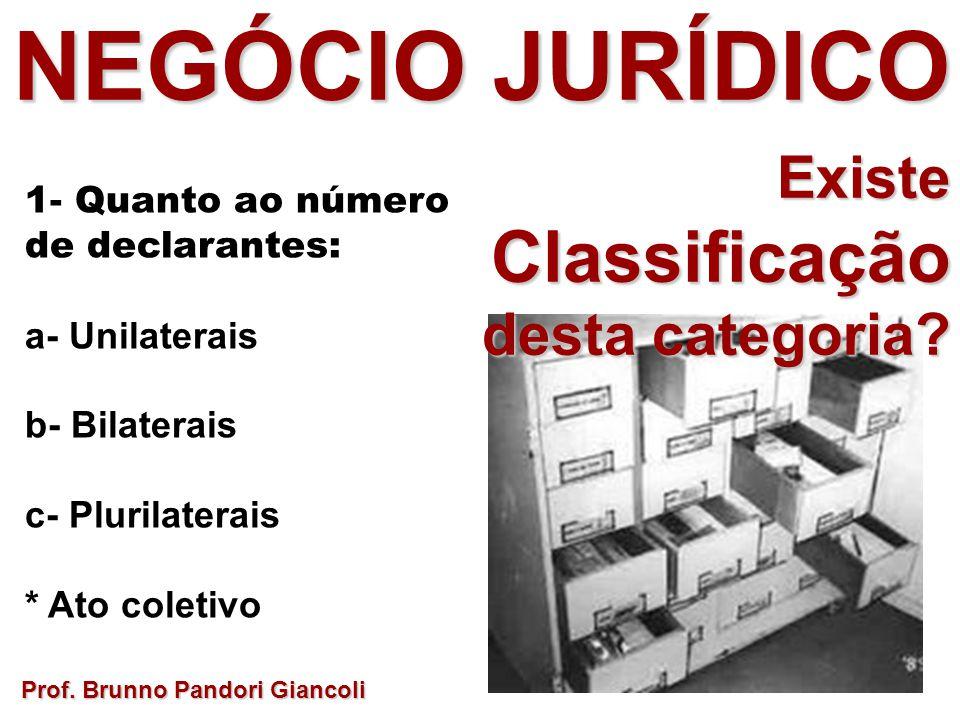 Prof. Brunno Pandori Giancoli 1- Quanto ao número de declarantes: a- Unilaterais b- Bilaterais c- Plurilaterais * Ato coletivo NEGÓCIO JURÍDICO Existe