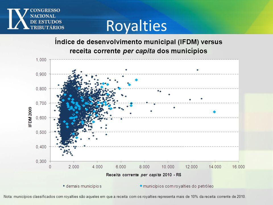Royalties Nota: municípios classificados com royalties são aqueles em que a receita com os royalties representa mais de 10% da receita corrente de 2010.