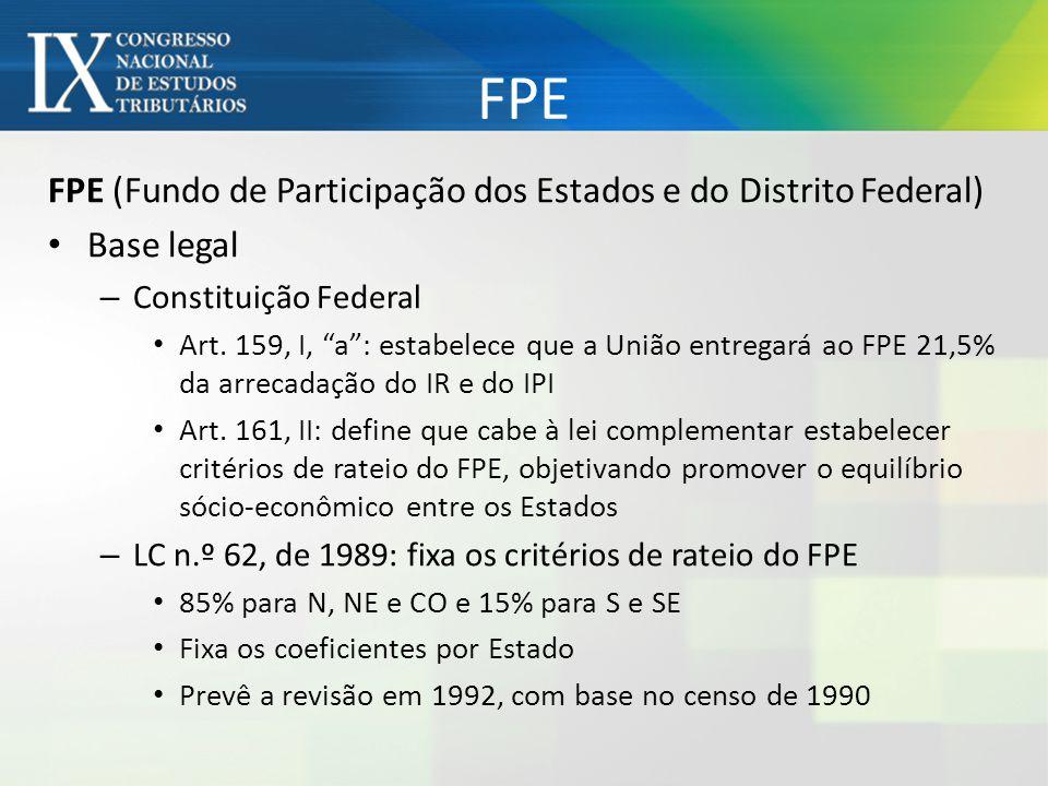 FPE FPE (Fundo de Participação dos Estados e do Distrito Federal) Base legal – Constituição Federal Art.