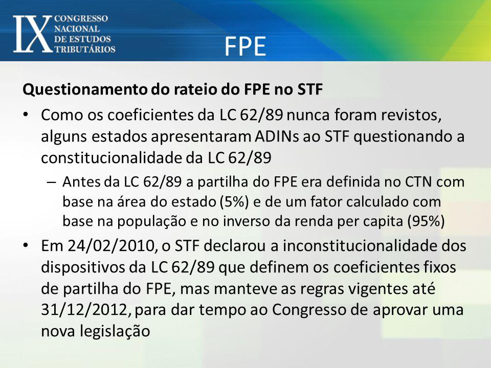 FPE Questionamento do rateio do FPE no STF Como os coeficientes da LC 62/89 nunca foram revistos, alguns estados apresentaram ADINs ao STF questionando a constitucionalidade da LC 62/89 – Antes da LC 62/89 a partilha do FPE era definida no CTN com base na área do estado (5%) e de um fator calculado com base na população e no inverso da renda per capita (95%) Em 24/02/2010, o STF declarou a inconstitucionalidade dos dispositivos da LC 62/89 que definem os coeficientes fixos de partilha do FPE, mas manteve as regras vigentes até 31/12/2012, para dar tempo ao Congresso de aprovar uma nova legislação