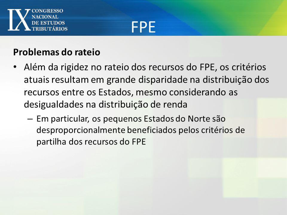 FPE Problemas do rateio Além da rigidez no rateio dos recursos do FPE, os critérios atuais resultam em grande disparidade na distribuição dos recursos entre os Estados, mesmo considerando as desigualdades na distribuição de renda – Em particular, os pequenos Estados do Norte são desproporcionalmente beneficiados pelos critérios de partilha dos recursos do FPE
