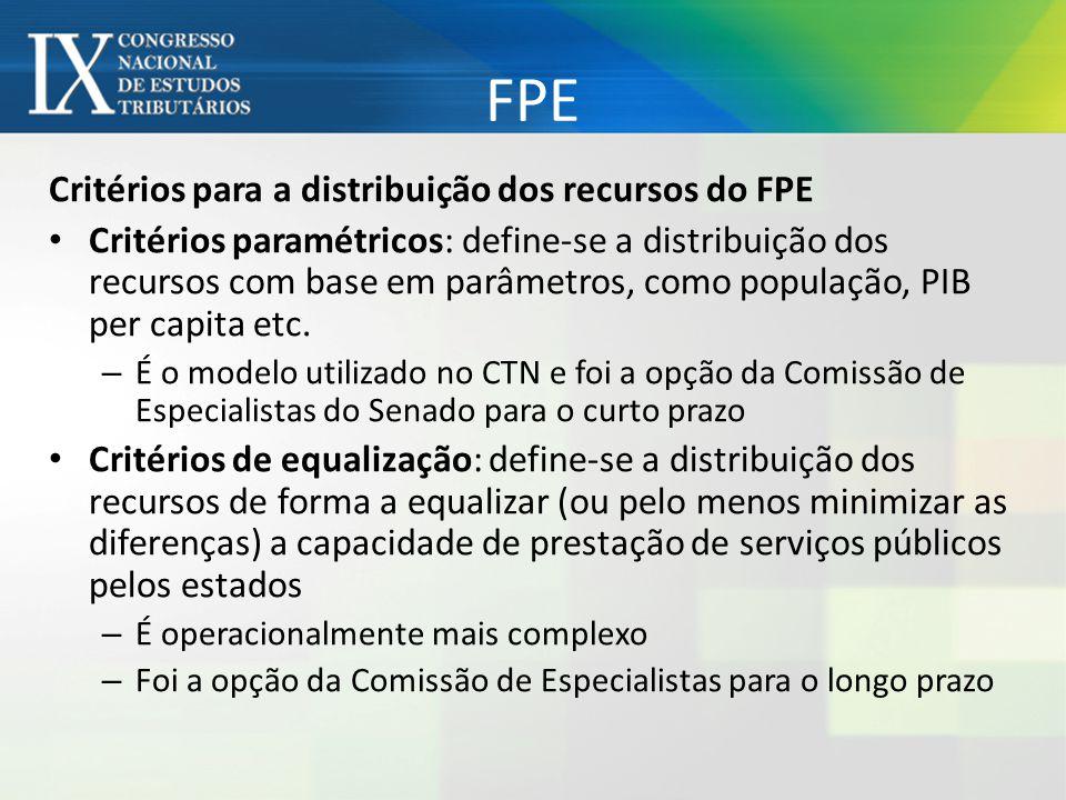 FPE Critérios para a distribuição dos recursos do FPE Critérios paramétricos: define-se a distribuição dos recursos com base em parâmetros, como população, PIB per capita etc.