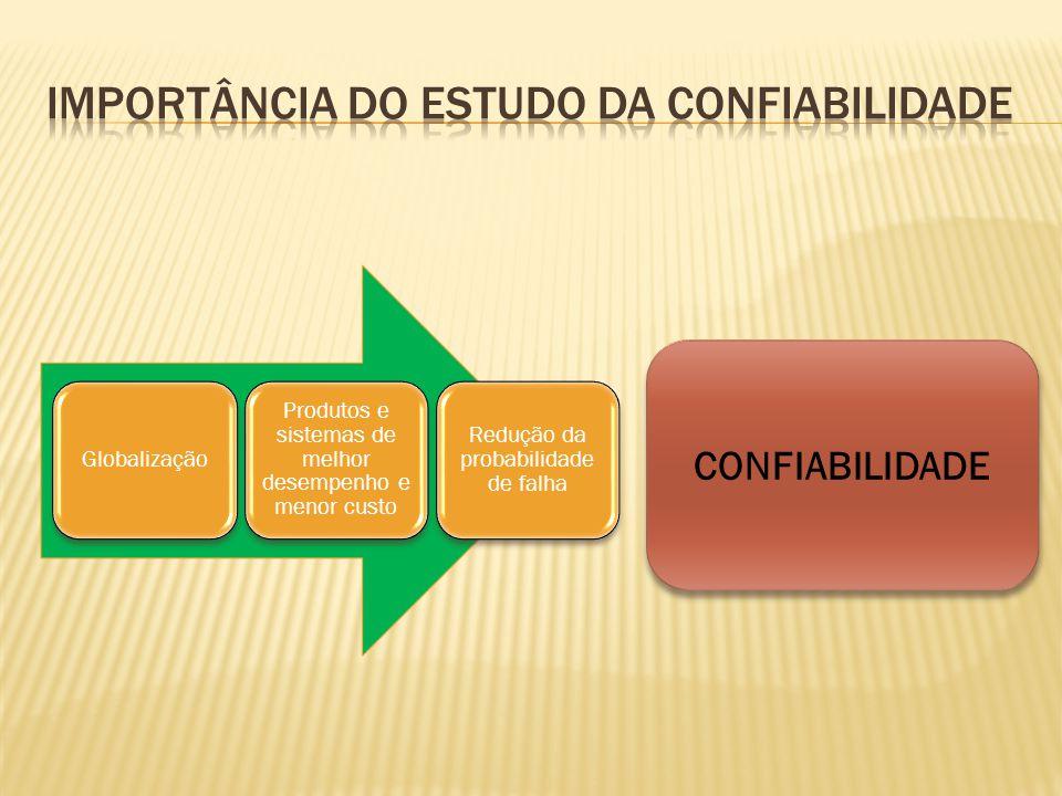 Globalização Produtos e sistemas de melhor desempenho e menor custo Redução da probabilidade de falha CONFIABILIDADE
