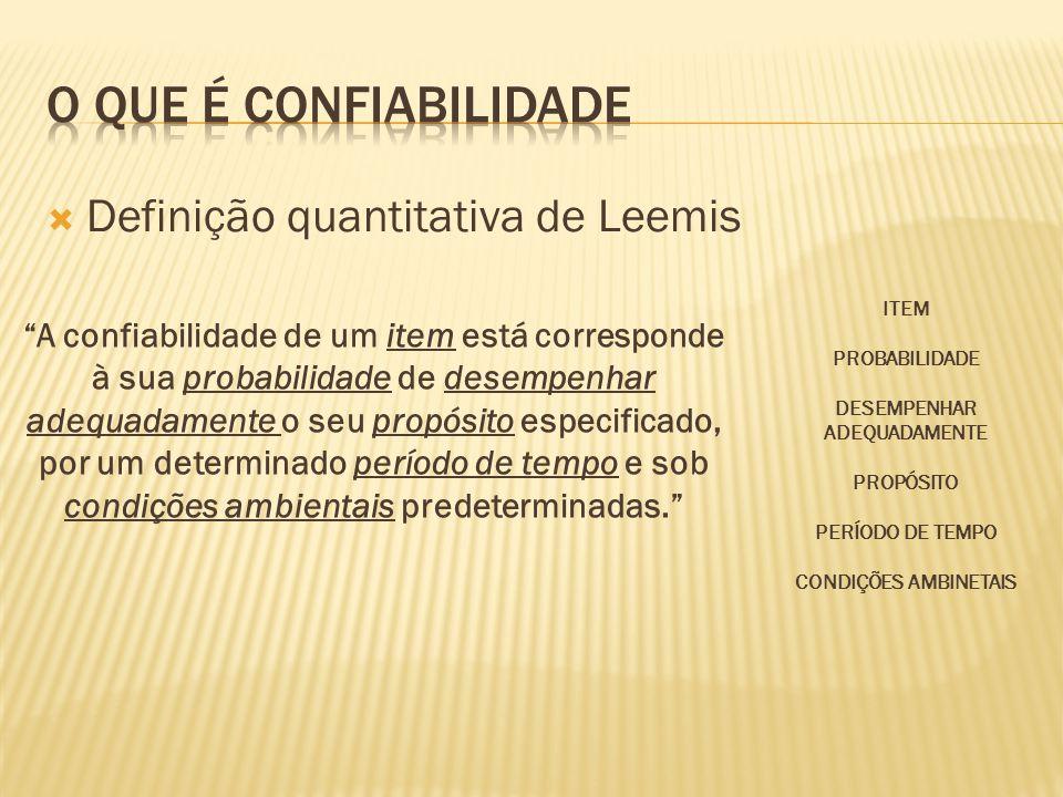 Definição quantitativa de Leemis ITEM PROBABILIDADE DESEMPENHAR ADEQUADAMENTE PROPÓSITO PERÍODO DE TEMPO CONDIÇÕES AMBINETAIS A confiabilidade de um i