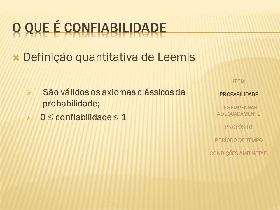 Definição quantitativa de Leemis São válidos os axiomas clássicos da probabilidade; 0 confiabilidade 1 ITEM PROBABILIDADE DESEMPENHAR ADEQUADAMENTE PROPÓSITO PERÍODO DE TEMPO CONDIÇÕES AMBINETAIS
