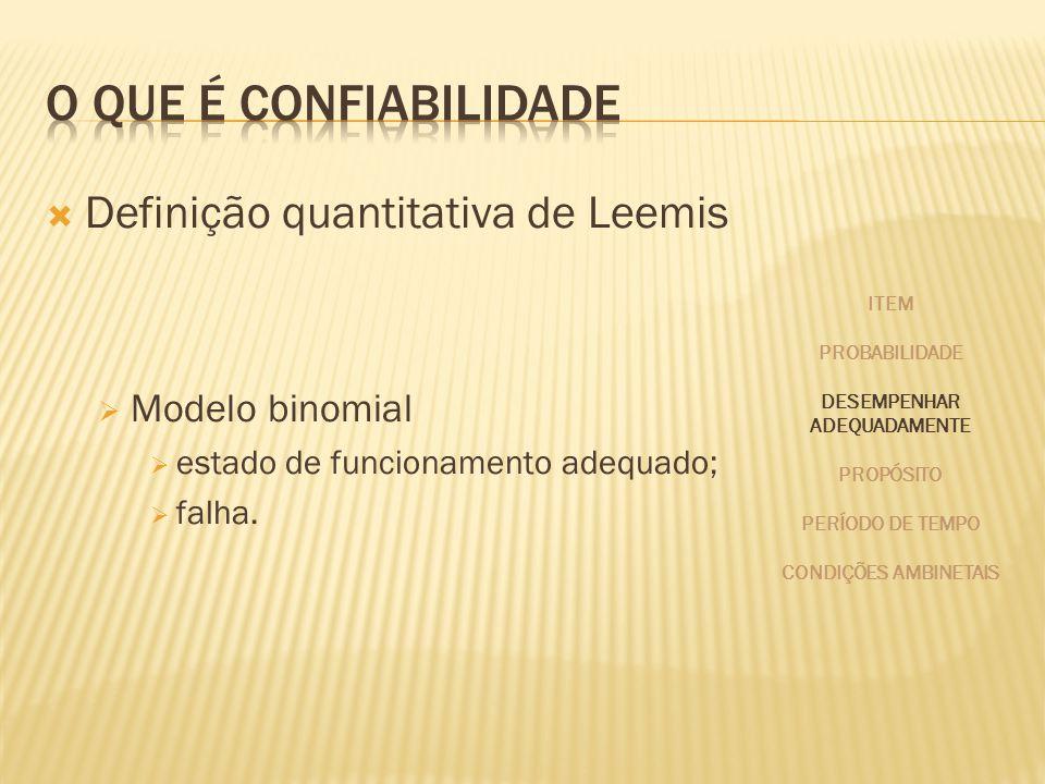 Definição quantitativa de Leemis Modelo binomial estado de funcionamento adequado; falha. ITEM PROBABILIDADE DESEMPENHAR ADEQUADAMENTE PROPÓSITO PERÍO