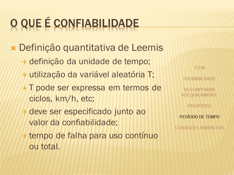 Definição quantitativa de Leemis definição da unidade de tempo; utilização da variável aleatória T; T pode ser expressa em termos de ciclos, km/h, etc; deve ser especificado junto ao valor da confiabilidade; tempo de falha para uso contínuo ou total.