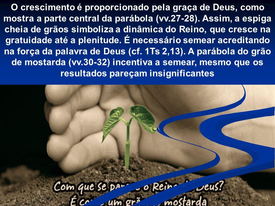 semente da palavra, Jesus apresenta o Reino de Deus como a semente da palavra, que, embora escondida, cresce, produz frutos, transforma a realidade. O