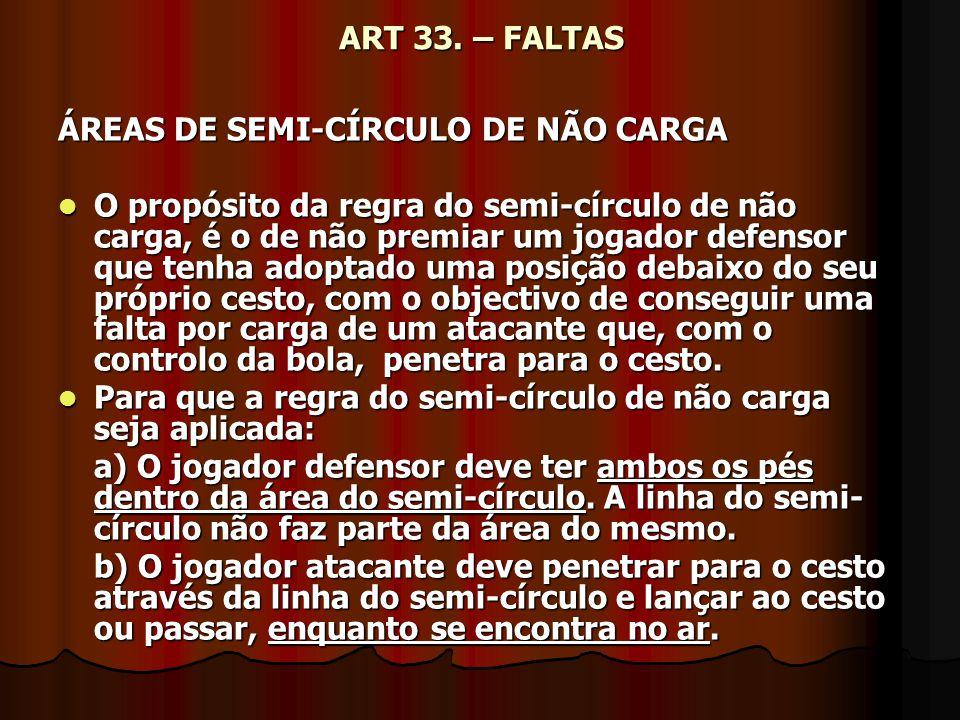 ART 33. – FALTAS ÁREAS DE SEMI-CÍRCULO DE NÃO CARGA O propósito da regra do semi-círculo de não carga, é o de não premiar um jogador defensor que tenh