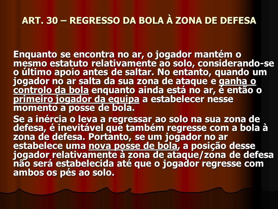 ART. 30 – REGRESSO DA BOLA À ZONA DE DEFESA Enquanto se encontra no ar, o jogador mantém o mesmo estatuto relativamente ao solo, considerando-se o últ