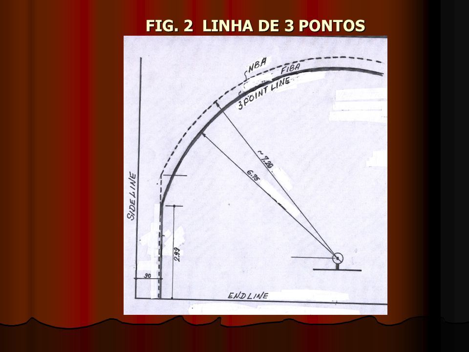 FIG. 2 LINHA DE 3 PONTOS FIG. 2 LINHA DE 3 PONTOS