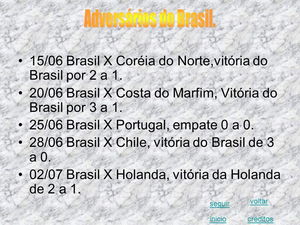 15/06 Brasil X Coréia do Norte,vitória do Brasil por 2 a 1.