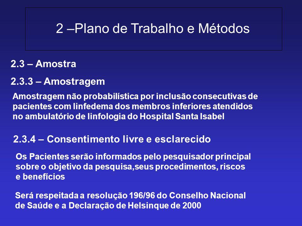 2 –Plano de Trabalho e Métodos 2.3 – Amostra 2.3.3 – Amostragem Amostragem não probabilística por inclusão consecutivas de pacientes com linfedema dos