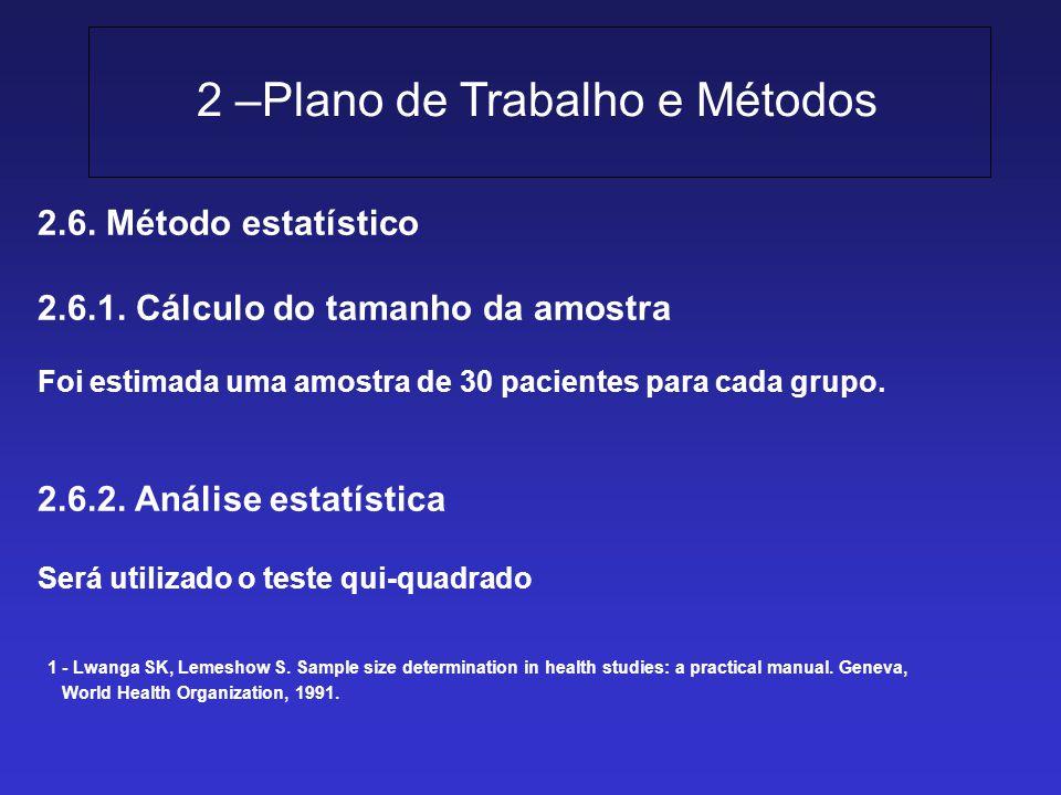 2.6. Método estatístico 2.6.1. Cálculo do tamanho da amostra Foi estimada uma amostra de 30 pacientes para cada grupo. 2.6.2. Análise estatística Será