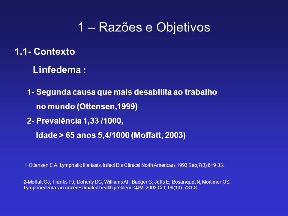 1 – Razões e Objetivos 1.1- Contexto Linfedema : 1- Segunda causa que mais desabilita ao trabalho no mundo (Ottensen,1999) 2- Prevalência 1,33 /1000,