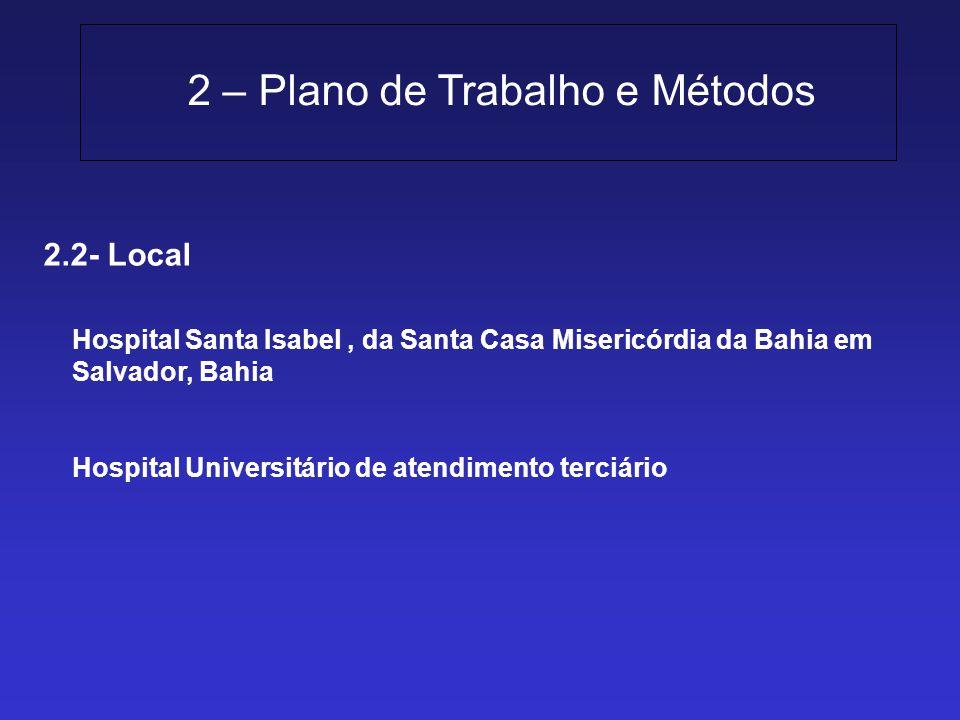 2 – Plano de Trabalho e Métodos 2.2- Local Hospital Santa Isabel, da Santa Casa Misericórdia da Bahia em Salvador, Bahia Hospital Universitário de ate