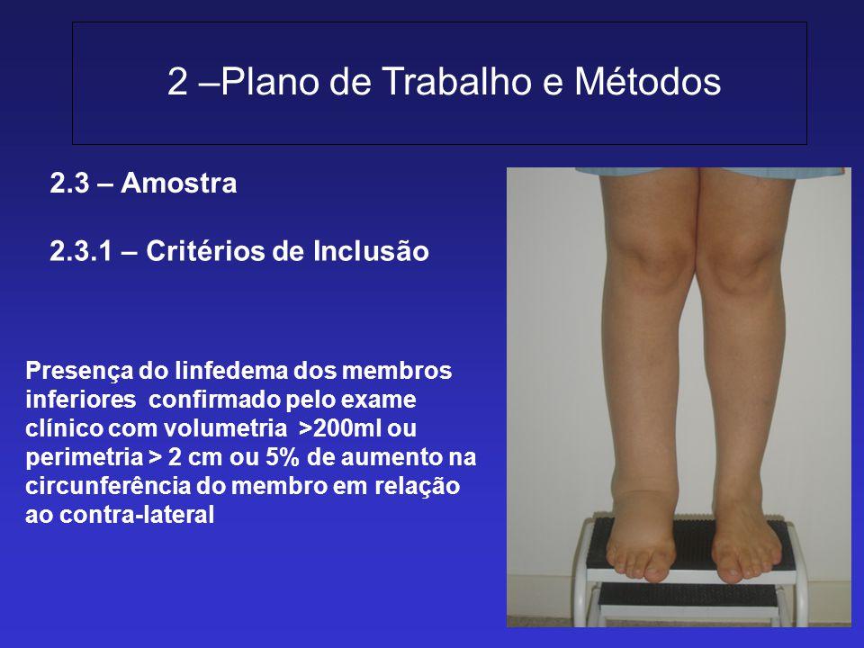 2 –Plano de Trabalho e Métodos 2.3 – Amostra 2.3.1 – Critérios de Inclusão Presença do linfedema dos membros inferiores confirmado pelo exame clínico