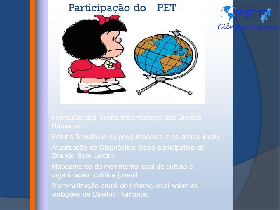 Participação do PET Formação dos jovens observadores dos Direitos Humanos.