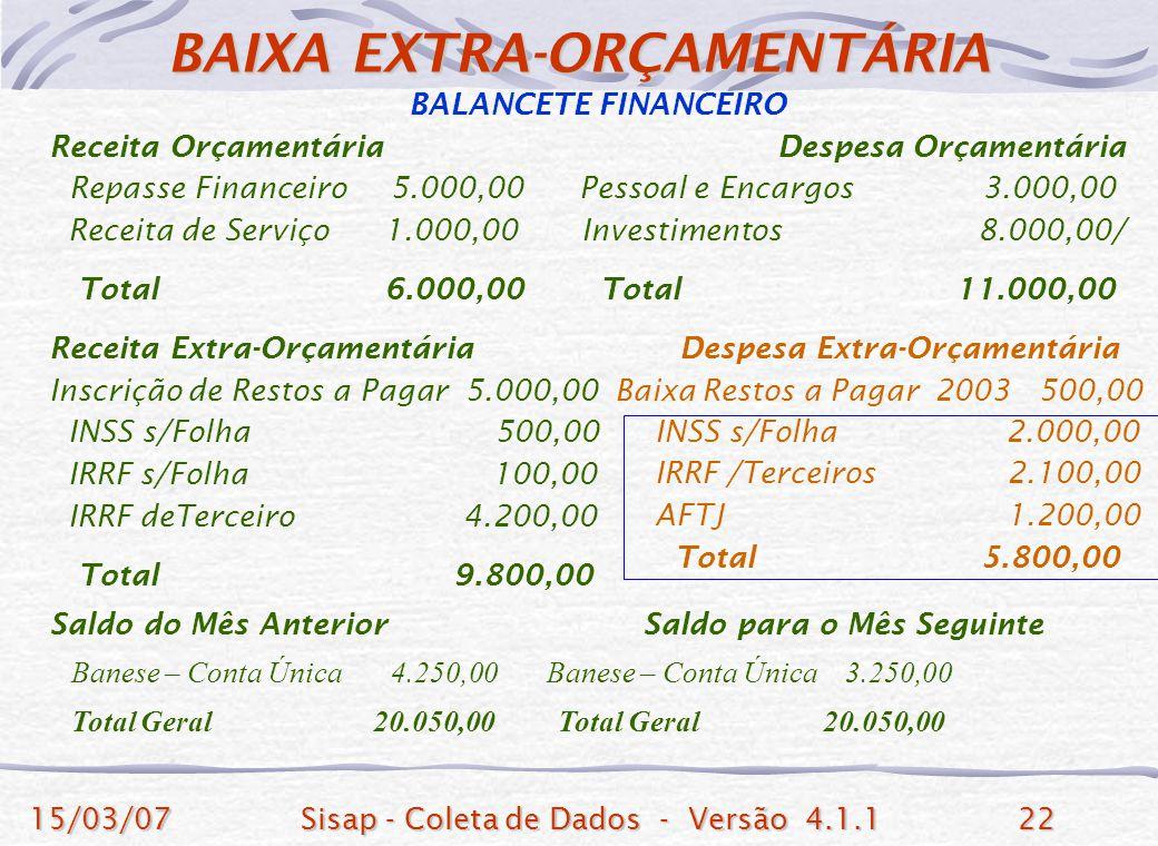 15/03/07Sisap - Coleta de Dados - Versão 4.1.122 BALANCETE FINANCEIRO Receita Orçamentária Despesa Orçamentária Repasse Financeiro 5.000,00 Pessoal e