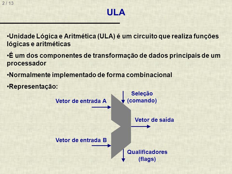 2 / 13 ULA Unidade Lógica e Aritmética (ULA) é um circuito que realiza funções lógicas e aritméticas É um dos componentes de transformação de dados pr