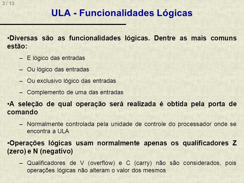 3 / 13 ULA - Funcionalidades Lógicas Diversas são as funcionalidades lógicas. Dentre as mais comuns estão: –E lógico das entradas –Ou lógico das entra