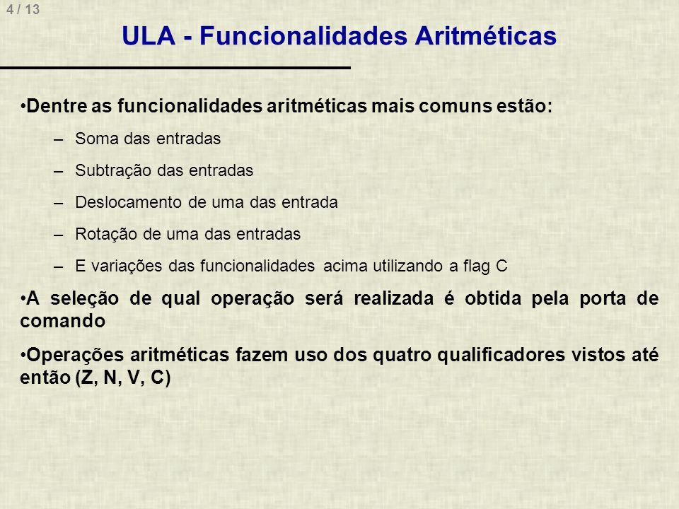4 / 13 ULA - Funcionalidades Aritméticas Dentre as funcionalidades aritméticas mais comuns estão: –Soma das entradas –Subtração das entradas –Deslocam