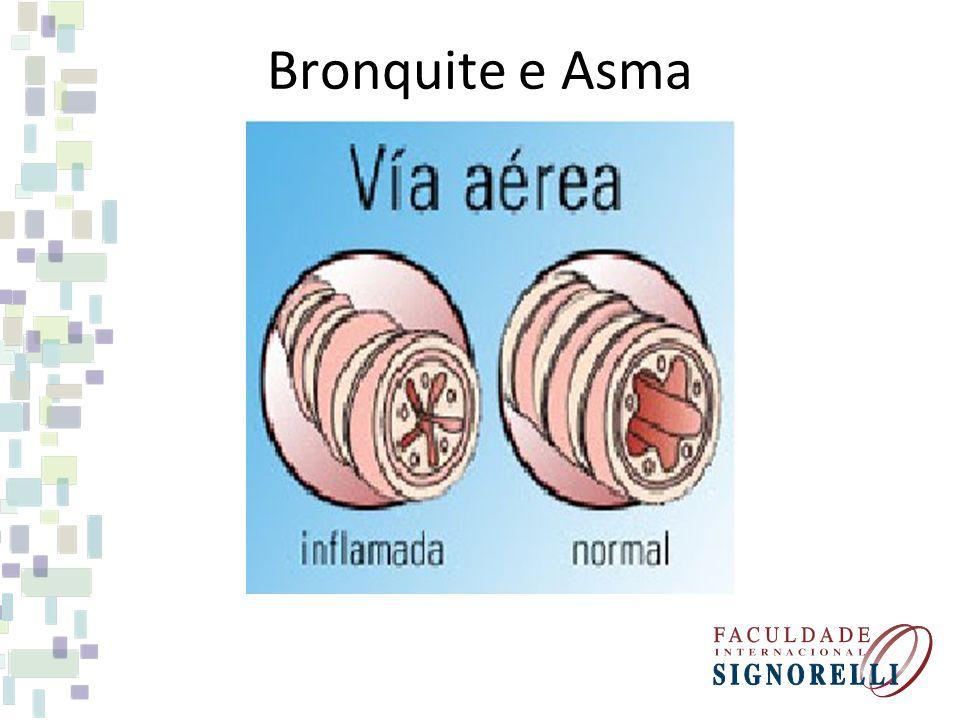 Bronquite e Asma