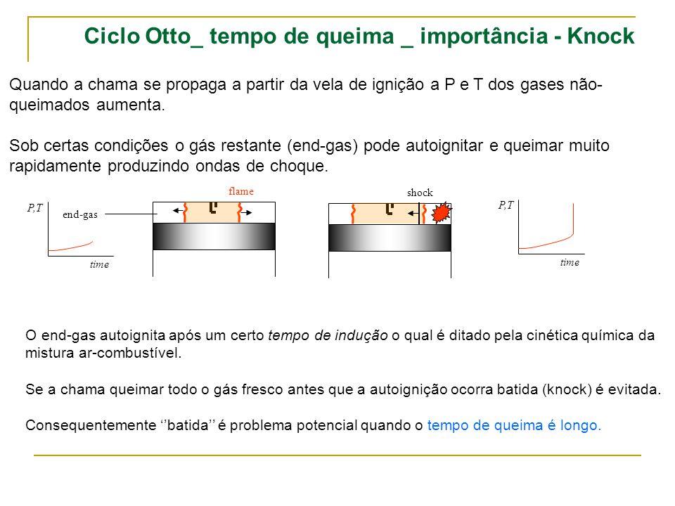 Ciclo Otto_ tempo de queima _ importância - Knock Quando a chama se propaga a partir da vela de ignição a P e T dos gases não- queimados aumenta. Sob