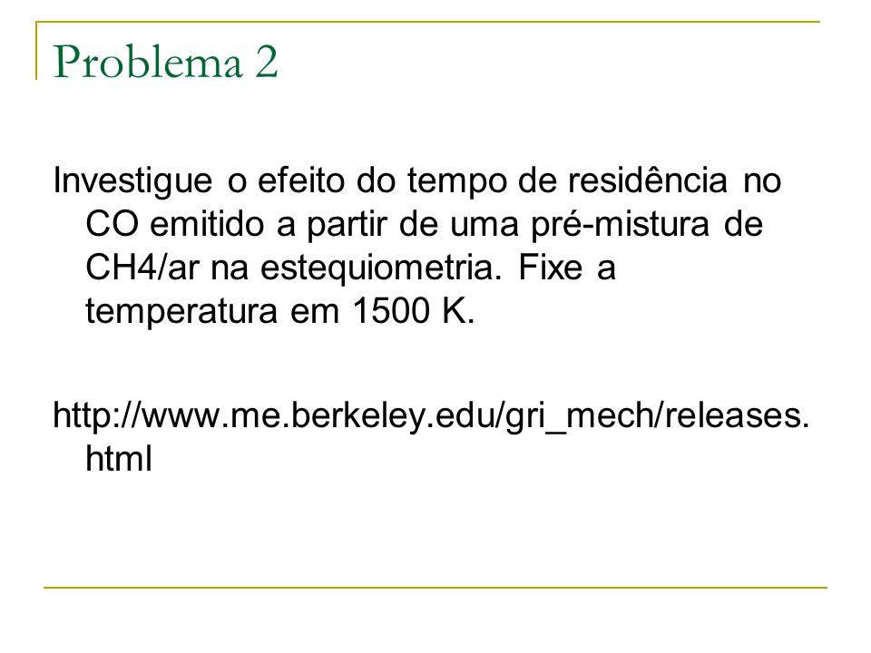 Problema 2 Investigue o efeito do tempo de residência no CO emitido a partir de uma pré-mistura de CH4/ar na estequiometria. Fixe a temperatura em 150