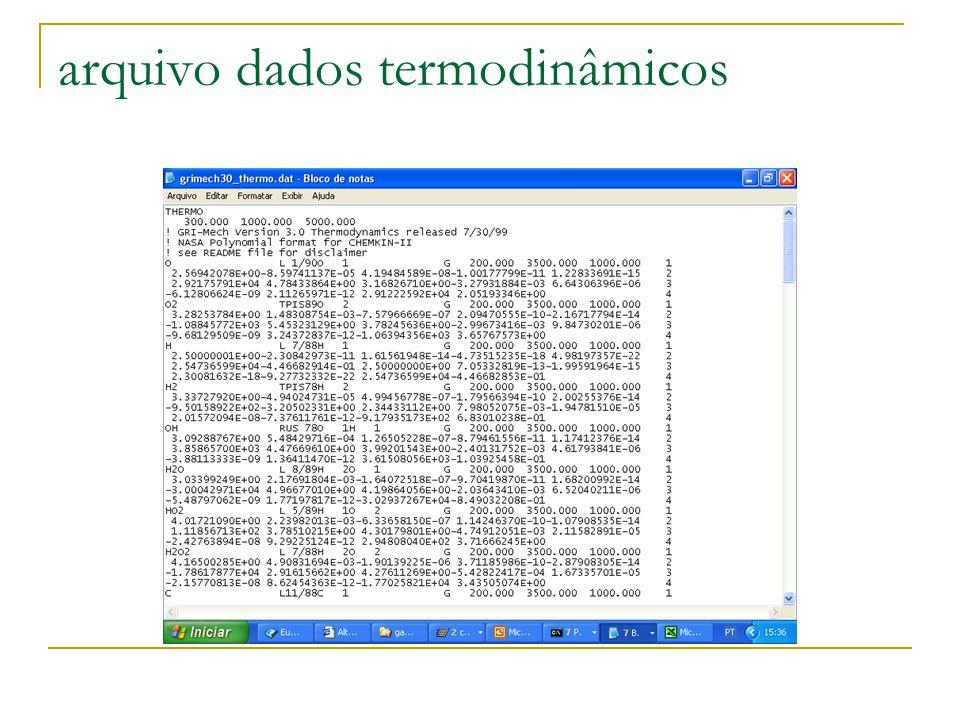 arquivo dados termodinâmicos
