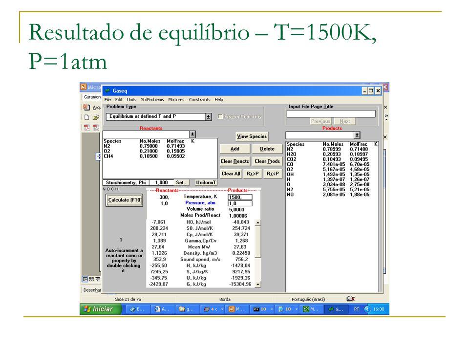 Resultado de equilíbrio – T=1500K, P=1atm