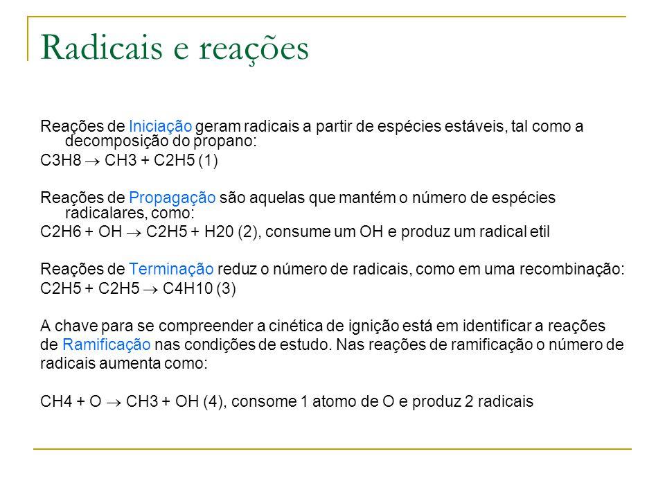 Radicais e reações Reações de Iniciação geram radicais a partir de espécies estáveis, tal como a decomposição do propano: C3H8 CH3 + C2H5 (1) Reações