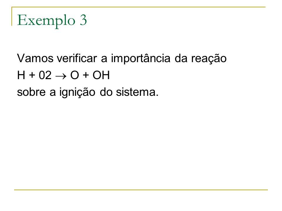 Exemplo 3 Vamos verificar a importância da reação H + 02 O + OH sobre a ignição do sistema.