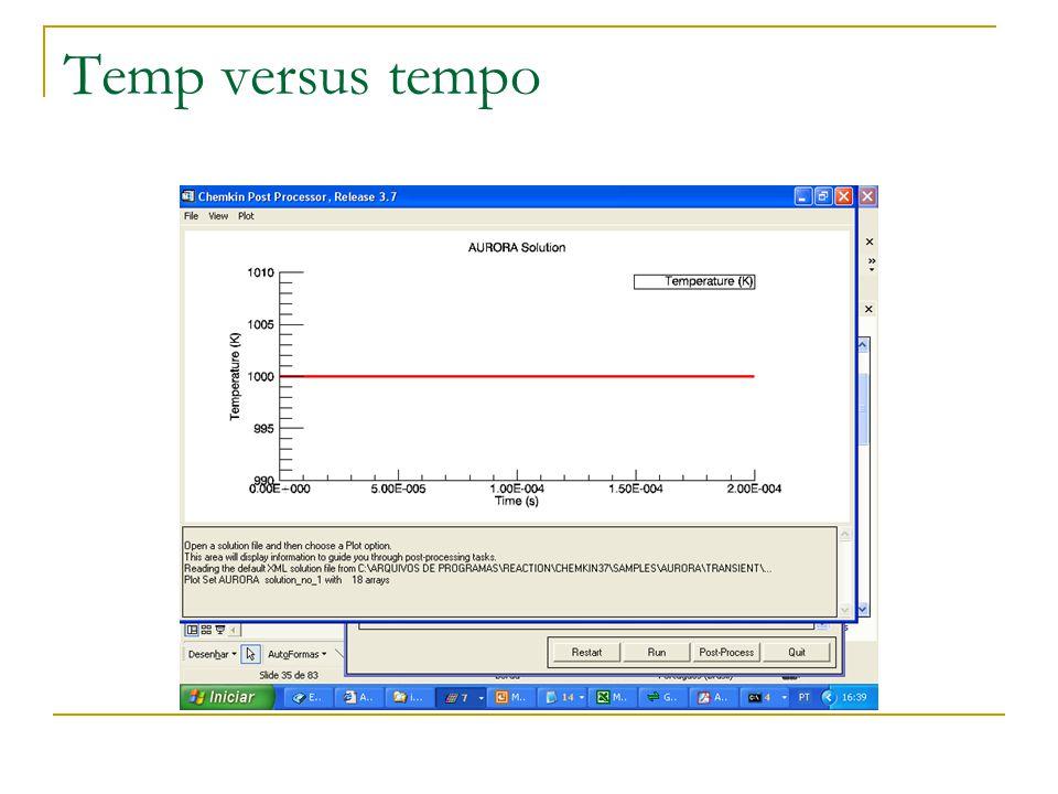 Temp versus tempo