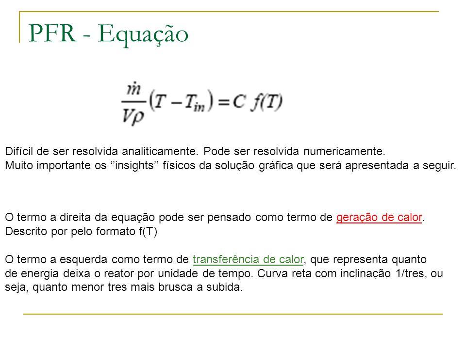 PFR - Equação Difícil de ser resolvida analiticamente. Pode ser resolvida numericamente. Muito importante os insights físicos da solução gráfica que s