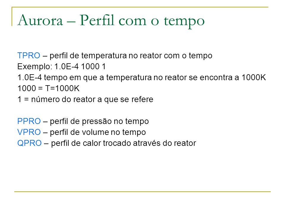 Aurora – Perfil com o tempo TPRO – perfil de temperatura no reator com o tempo Exemplo: 1.0E-4 1000 1 1.0E-4 tempo em que a temperatura no reator se e