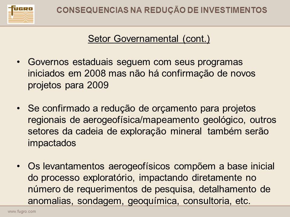www.fugro.com CONSEQUENCIAS NA REDUÇÃO DE INVESTIMENTOS Setor Governamental (cont.) Governos estaduais seguem com seus programas iniciados em 2008 mas não há confirmação de novos projetos para 2009 Se confirmado a redução de orçamento para projetos regionais de aerogeofísica/mapeamento geológico, outros setores da cadeia de exploração mineral também serão impactados Os levantamentos aerogeofísicos compõem a base inicial do processo exploratório, impactando diretamente no número de requerimentos de pesquisa, detalhamento de anomalias, sondagem, geoquímica, consultoria, etc.