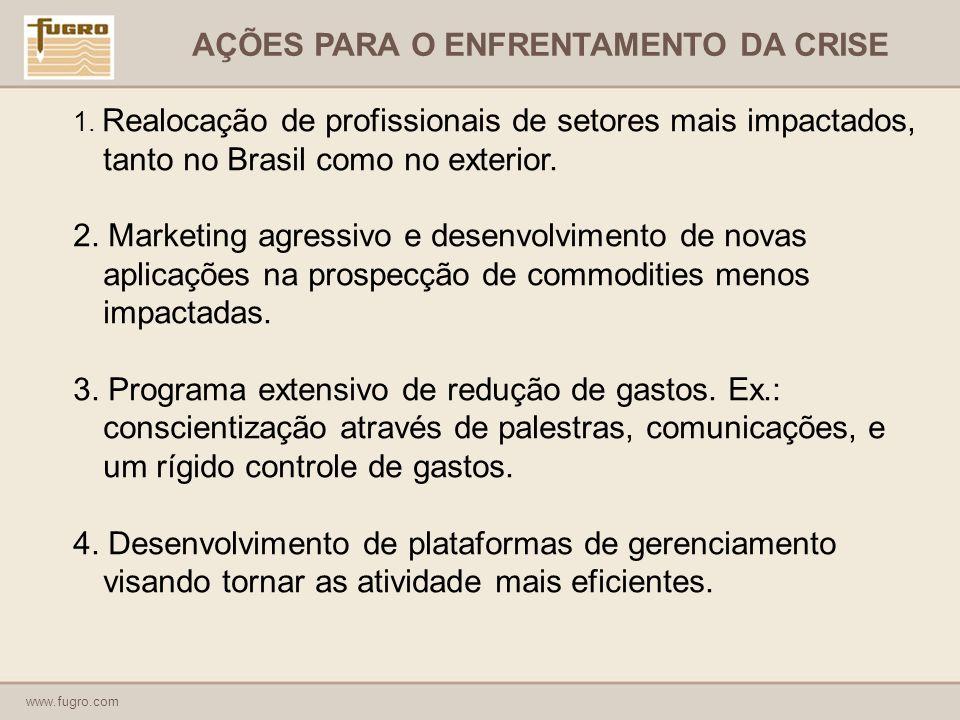 www.fugro.com AÇÕES PARA O ENFRENTAMENTO DA CRISE 1.