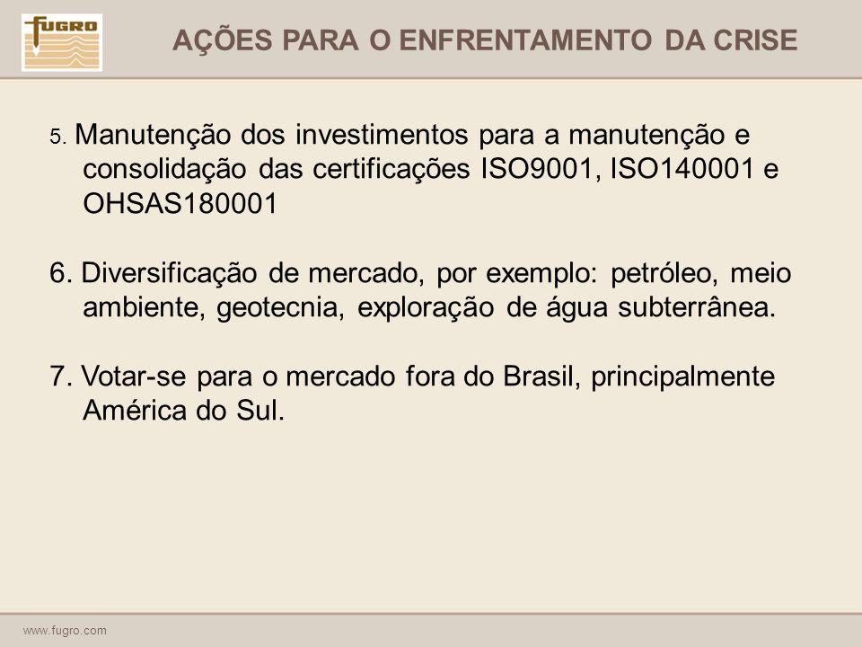 www.fugro.com AÇÕES PARA O ENFRENTAMENTO DA CRISE 5.
