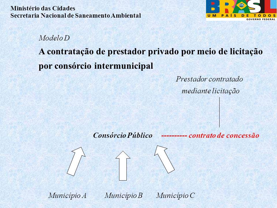 Ministério das Cidades Secretaria Nacional de Saneamento Ambiental Modelo D A contratação de prestador privado por meio de licitação por consórcio intermunicipal Prestador contratado mediante licitação Consórcio Público ---------- contrato de concessão Município A Município B Município C