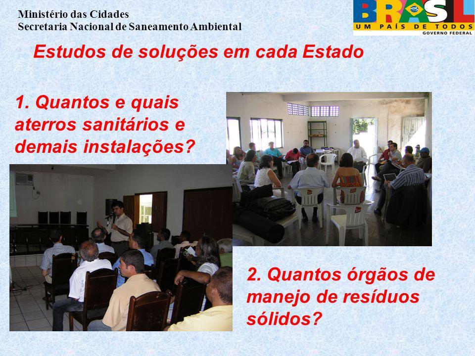 Ministério das Cidades Secretaria Nacional de Saneamento Ambiental Estudos de soluções em cada Estado 2.