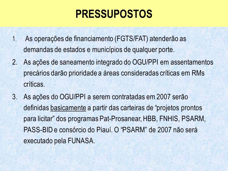 Ministério das Cidades Secretaria Nacional de Saneamento Ambiental PRESSUPOSTOS 1.
