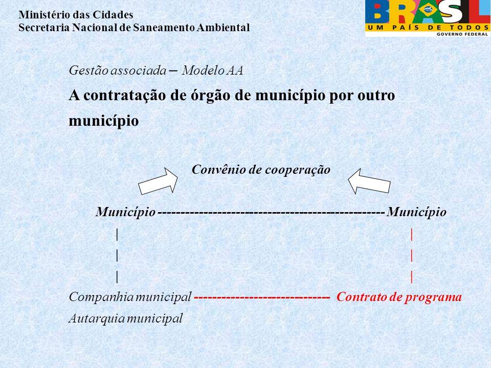 Ministério das Cidades Secretaria Nacional de Saneamento Ambiental Gestão associada – Modelo AA A contratação de órgão de município por outro município Convênio de cooperação Município -------------------------------------------------- Município||| Companhia municipal ------------------------------ Contrato de programa Autarquia municipal