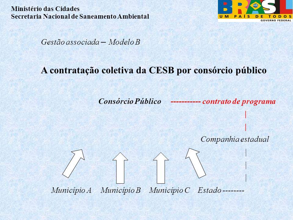 Ministério das Cidades Secretaria Nacional de Saneamento Ambiental Gestão associada – Modelo B A contratação coletiva da CESB por consórcio público Consórcio Público ----------- contrato de programa | Companhia estadual | | Município A Município B Município C Estado --------