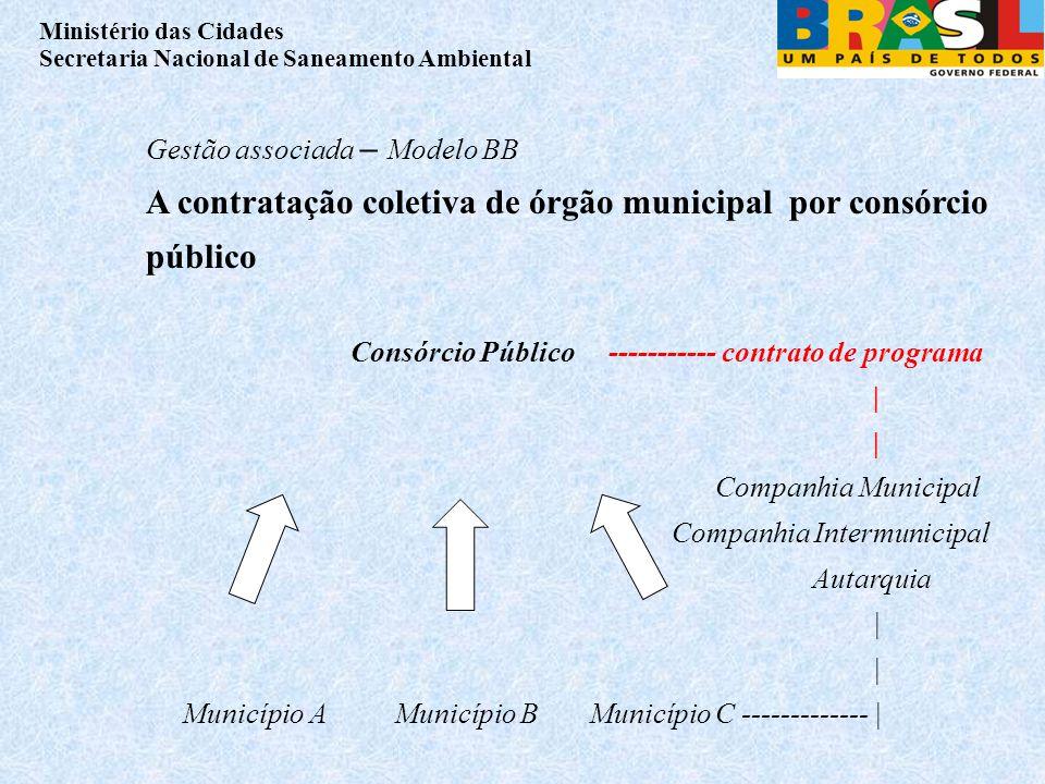 Ministério das Cidades Secretaria Nacional de Saneamento Ambiental Gestão associada – Modelo BB A contratação coletiva de órgão municipal por consórcio público Consórcio Público ----------- contrato de programa | Companhia Municipal Companhia Intermunicipal Autarquia | Município A Município B Município C ------------- |