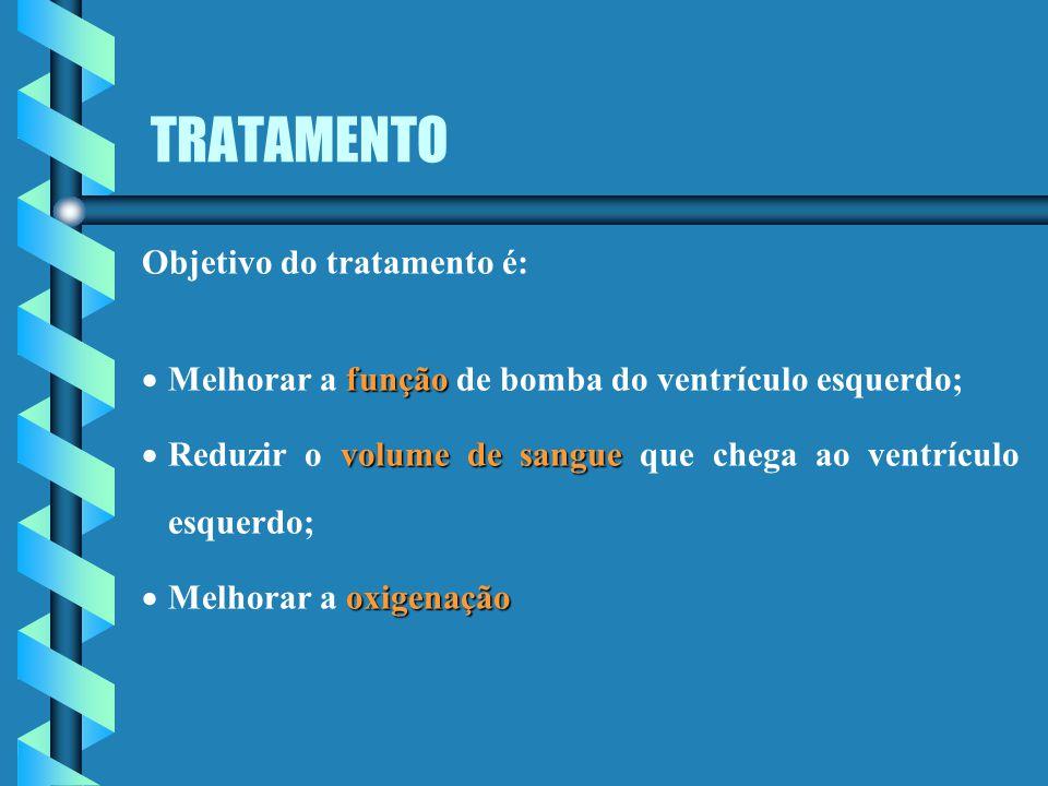 TRATAMENTO Objetivo do tratamento é: função Melhorar a função de bomba do ventrículo esquerdo; volume de sangue Reduzir o volume de sangue que chega a