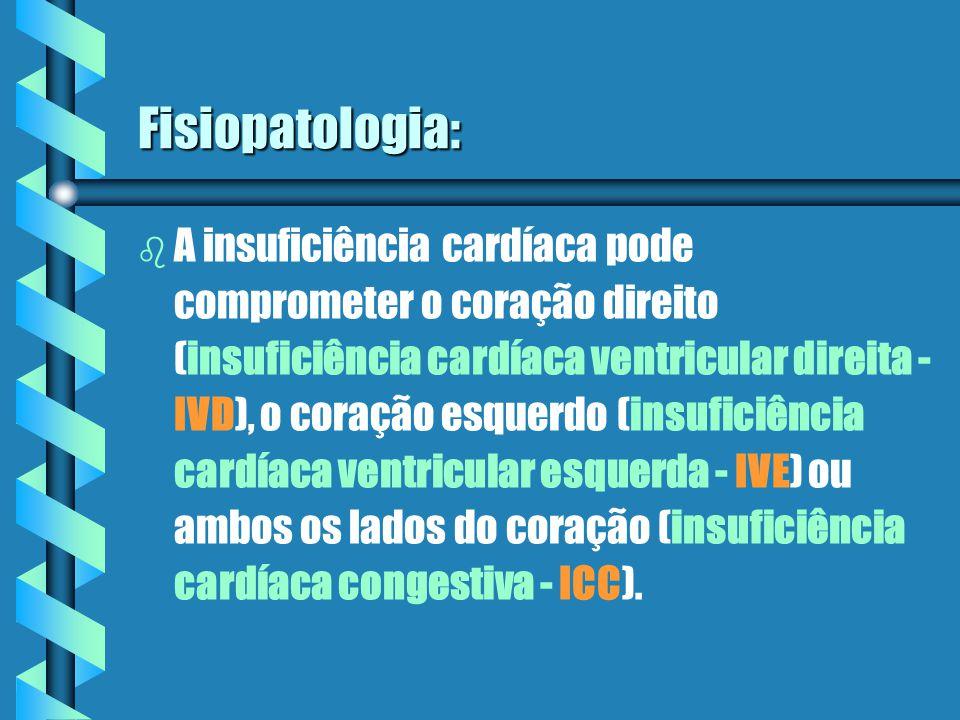 Fisiopatologia: b b A insuficiência cardíaca pode comprometer o coração direito (insuficiência cardíaca ventricular direita - IVD), o coração esquerdo (insuficiência cardíaca ventricular esquerda - IVE) ou ambos os lados do coração (insuficiência cardíaca congestiva - ICC).